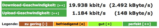 DSL Speedtest von http://www.wieistmeineip.de/