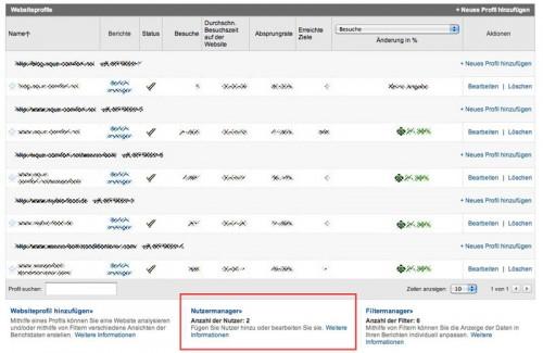 Neuen Nutzer in Google Analytics anlegen