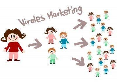 virales marketing mit 99 seo tips