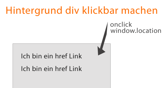 div onclick href link