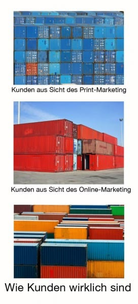 Kunden und Marketing