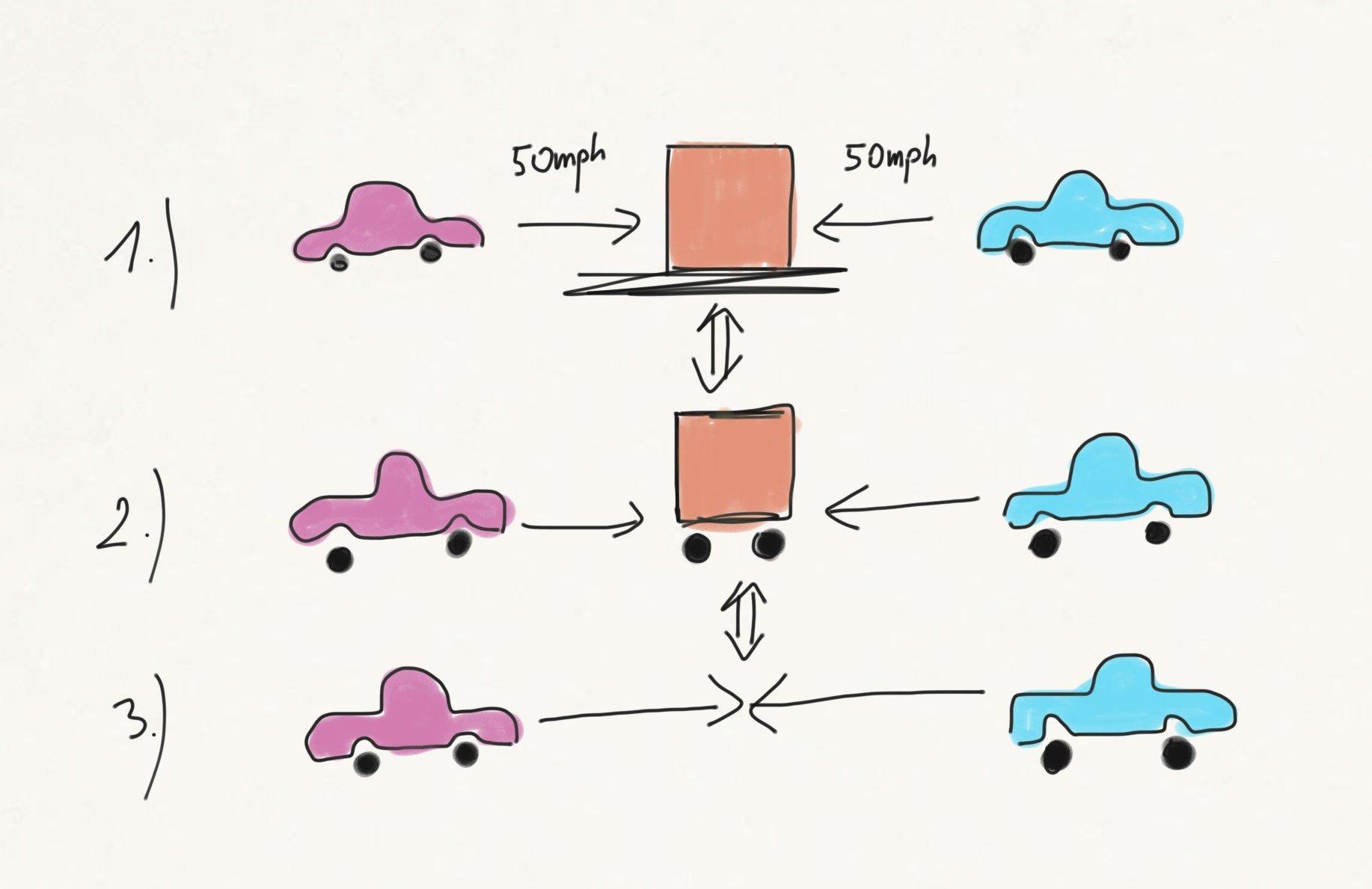 zwei-autos-frontal-crash-und-vor-die-wand