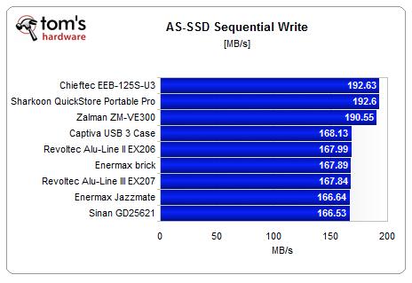 externes-festplattengehaeuse-2.5-zoll