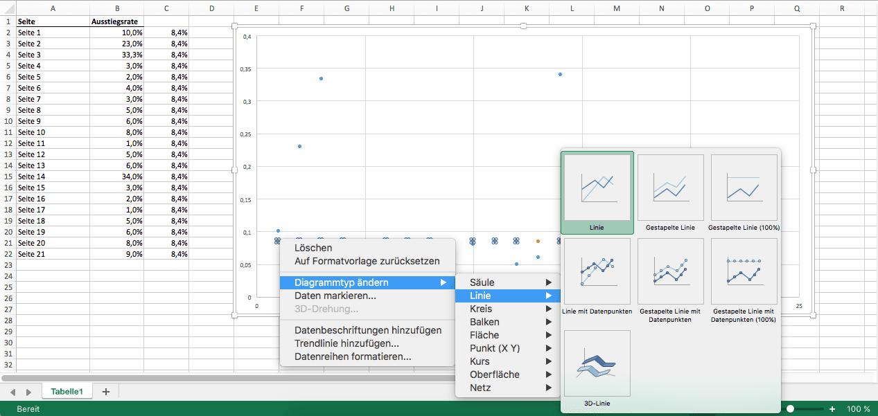 die neuen Punkte als Liniendiagramm ändern