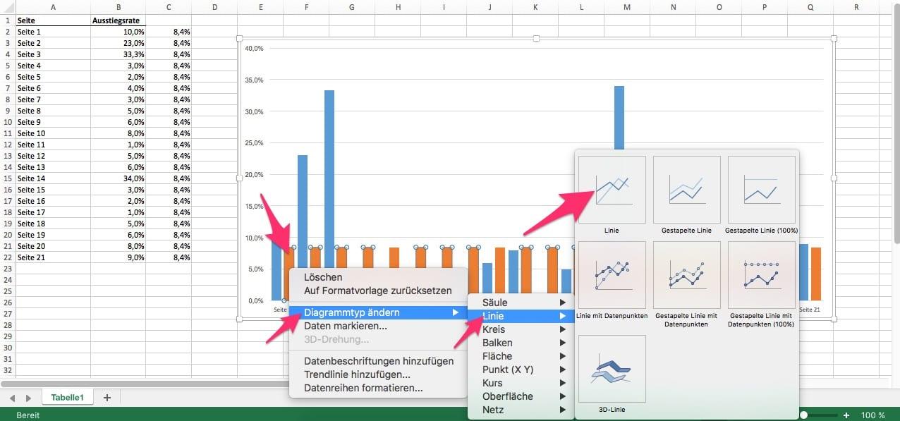 Mittelwert im Excel Diagramm als Linie darstellen