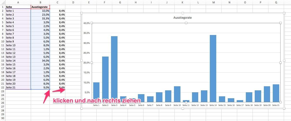 Excel Diagramm um Mittelwert-Spalte erweitern